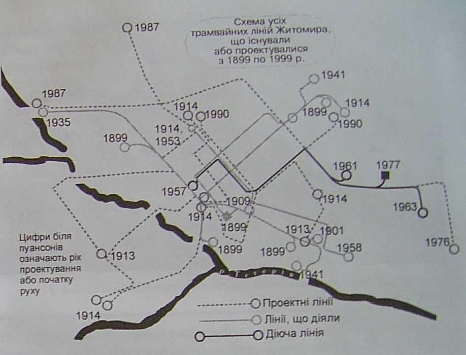 Схема всех трамвайных линий